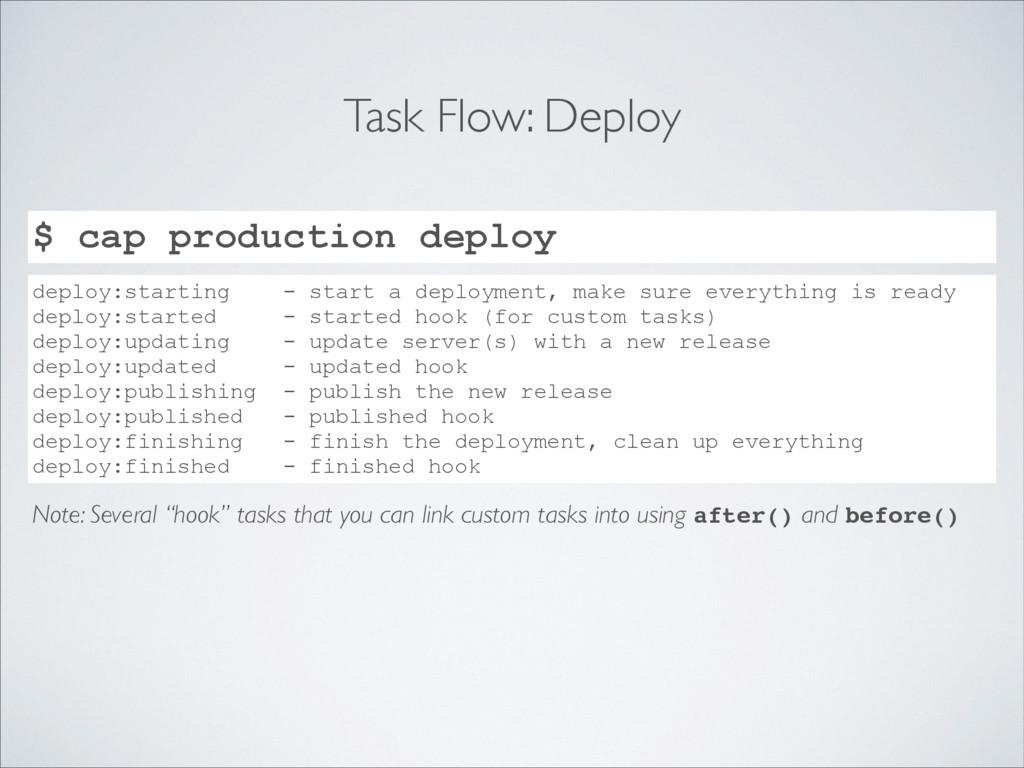 Task Flow: Deploy $ cap production deploy deplo...
