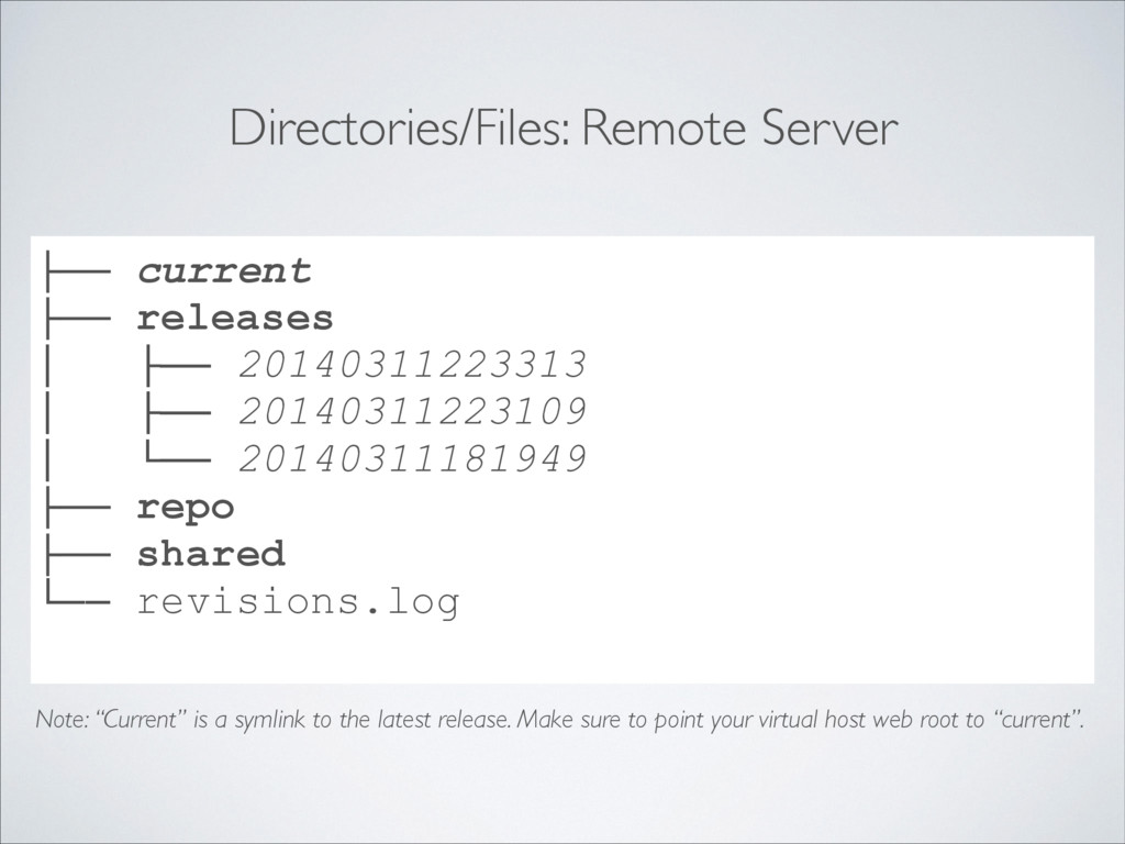 Directories/Files: Remote Server ├── current ├─...