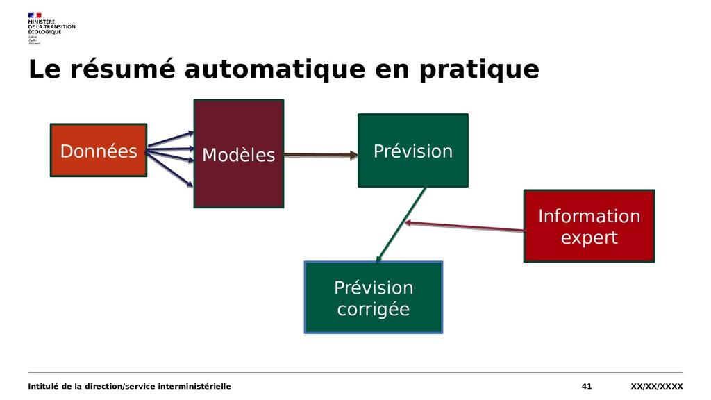 Le résumé automatique en pratique XX/XX/XXXX In...