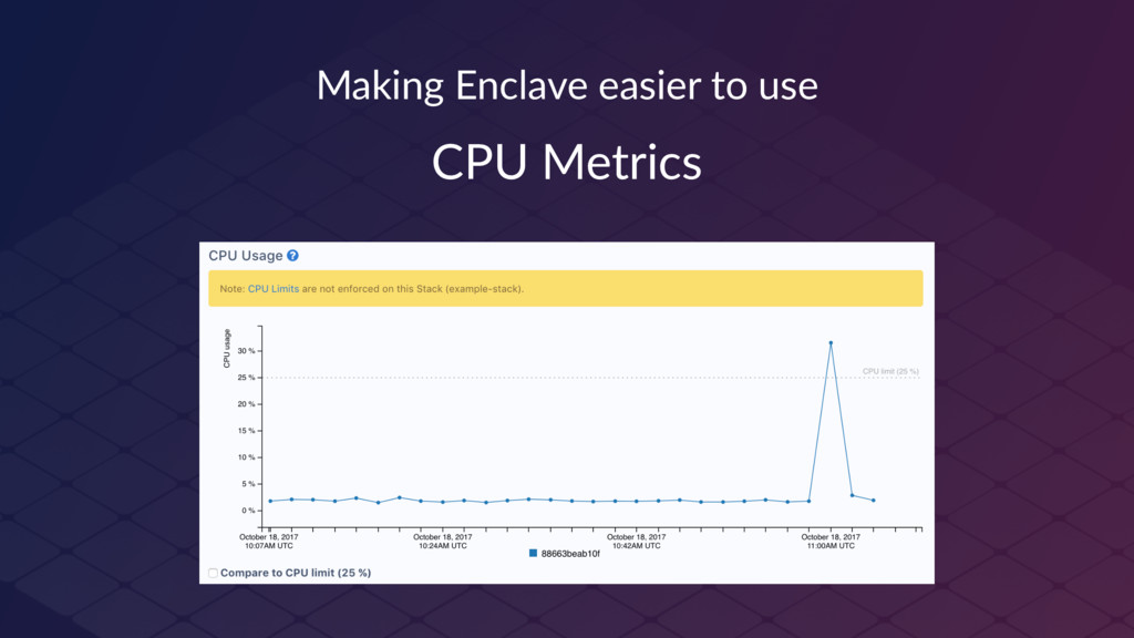 Making Enclave easier to use CPU Metrics