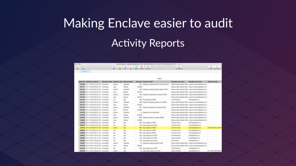 Making Enclave easier to audit Ac#vity Reports