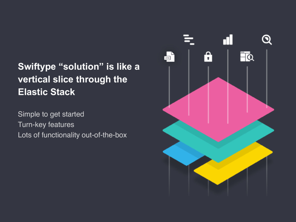 """Swiftype """"solution"""" is like a vertical slice th..."""