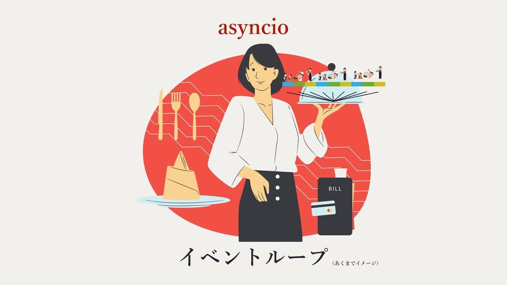 asyncio イベントループ (あくまでイメージ) 注⽂を取 注⽂を取 注⽂を取 コ