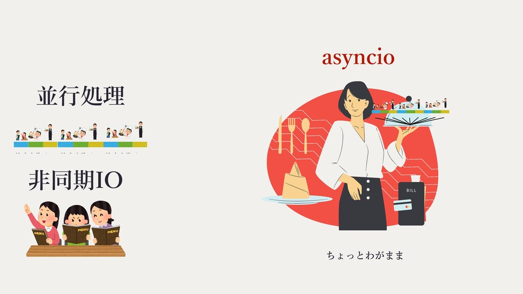 注⽂を取る 注⽂を取る 注⽂を取る 並⾏処理 ⾮同期IO コ asyncio ちょっとわがまま