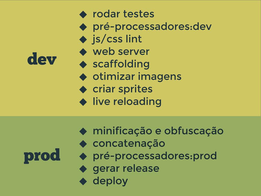 rodar testes pré-processadores:dev js/css lint ...