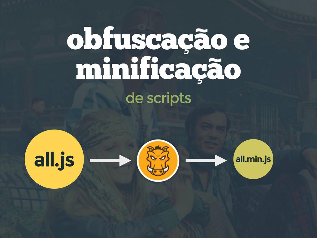 obfuscação e minificação de scripts all.min.js ...