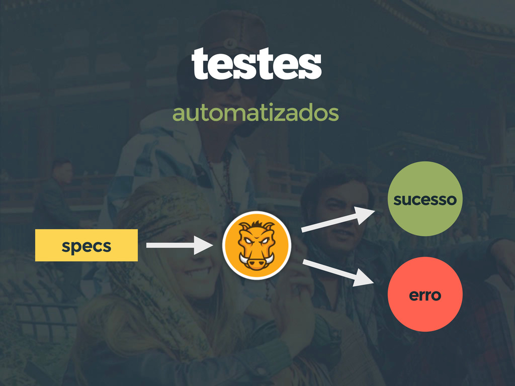 testes automatizados specs sucesso erro