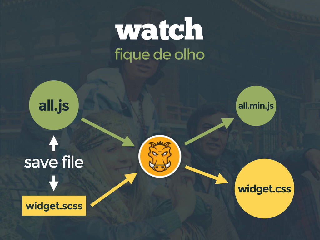 watch fique de olho widget.scss widget.css save...