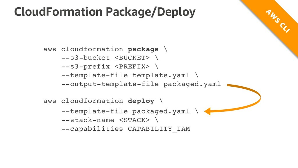 CloudFormation Package/Deploy aws cloudformatio...