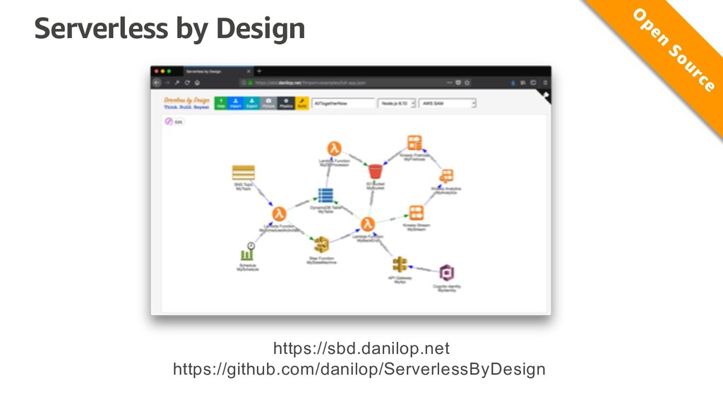 Serverless by Design https://sbd.danilop.net ht...