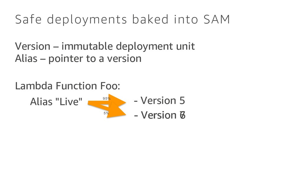 Safe deployments baked into SAM Version – immut...