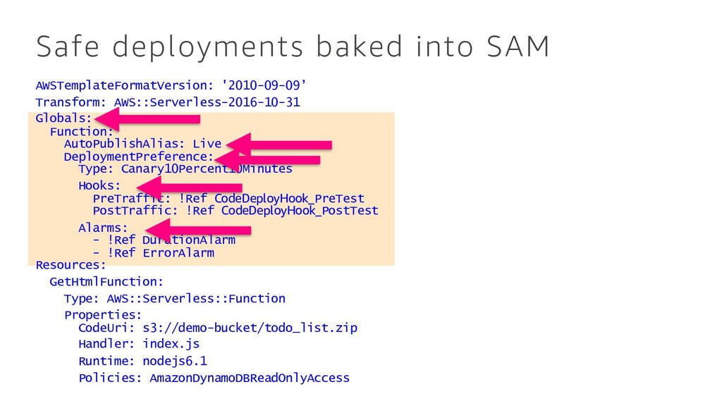Safe deployments baked into SAM AWSTemplateForm...