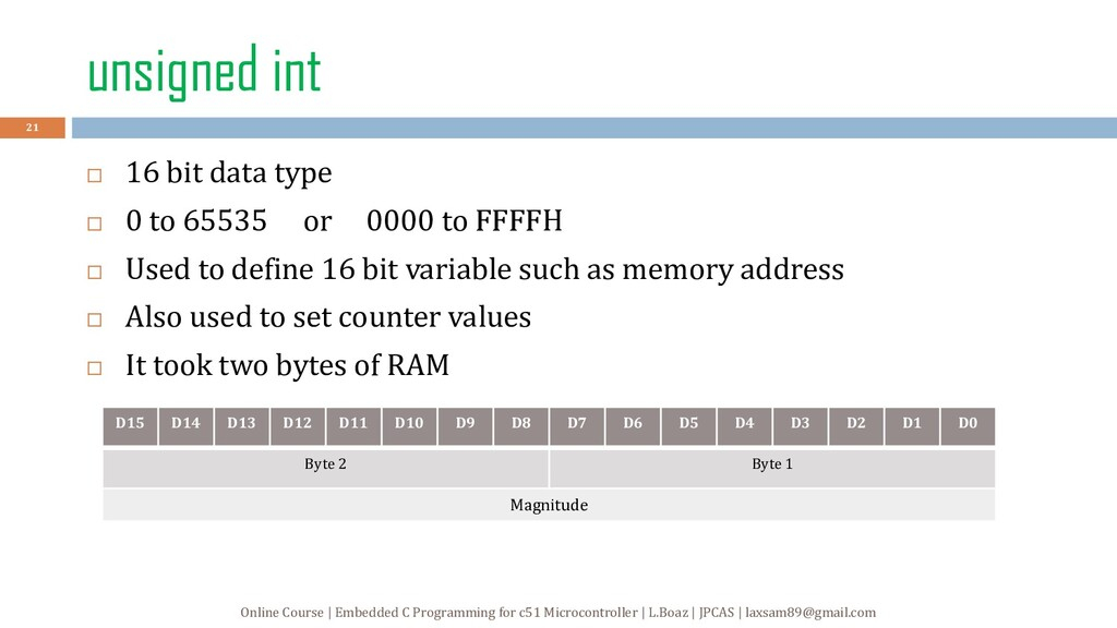 unsigned int  16 bit data type  0 to 65535 or...