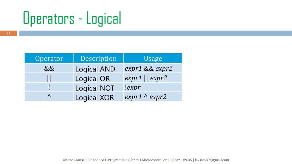 Operators - Logical Operator Description Usage ...