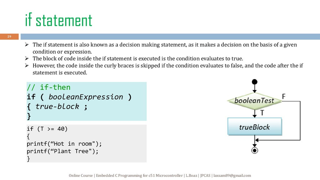 """if statement if (T >= 40) { printf(""""Hot in room..."""