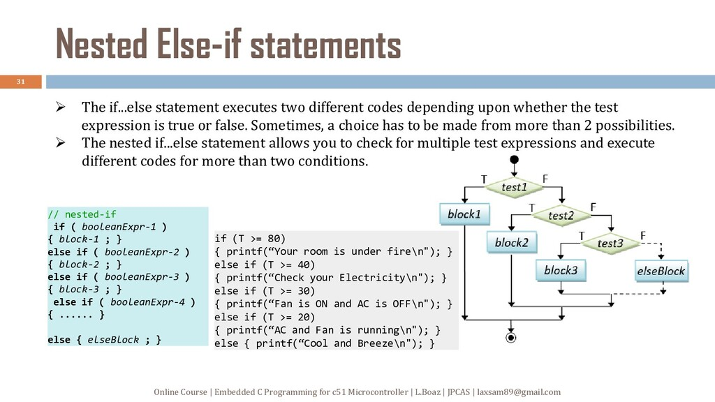 Nested Else-if statements // nested-if if ( boo...
