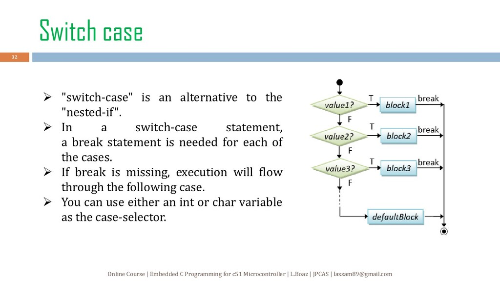 "Switch case  ""switch-case"" is an alternative t..."