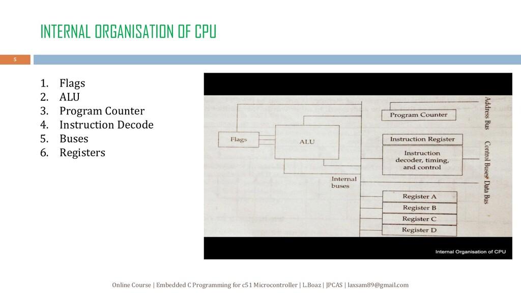 INTERNAL ORGANISATION OF CPU 1. Flags 2. ALU 3....
