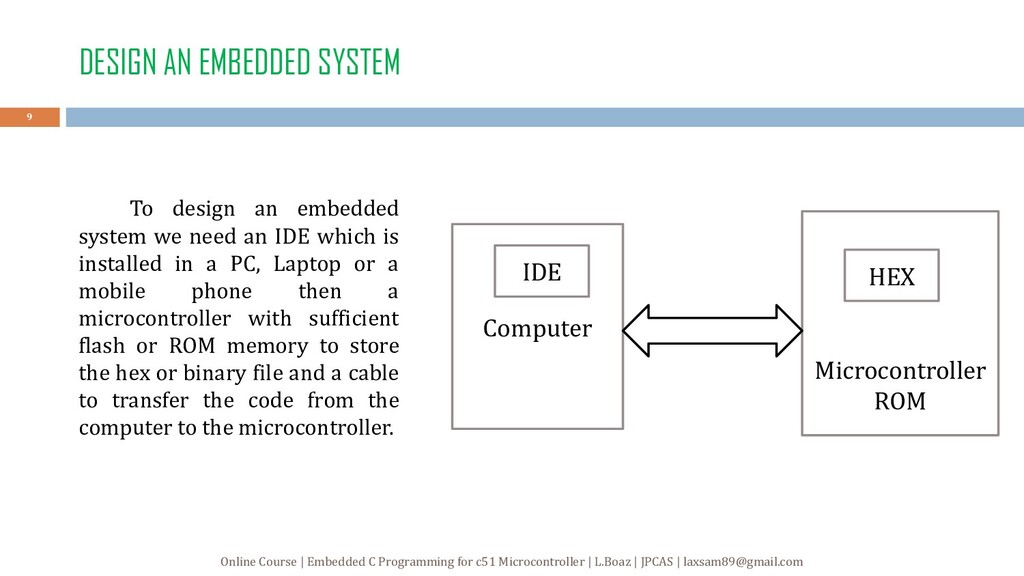 DESIGN AN EMBEDDED SYSTEM Computer IDE Microcon...