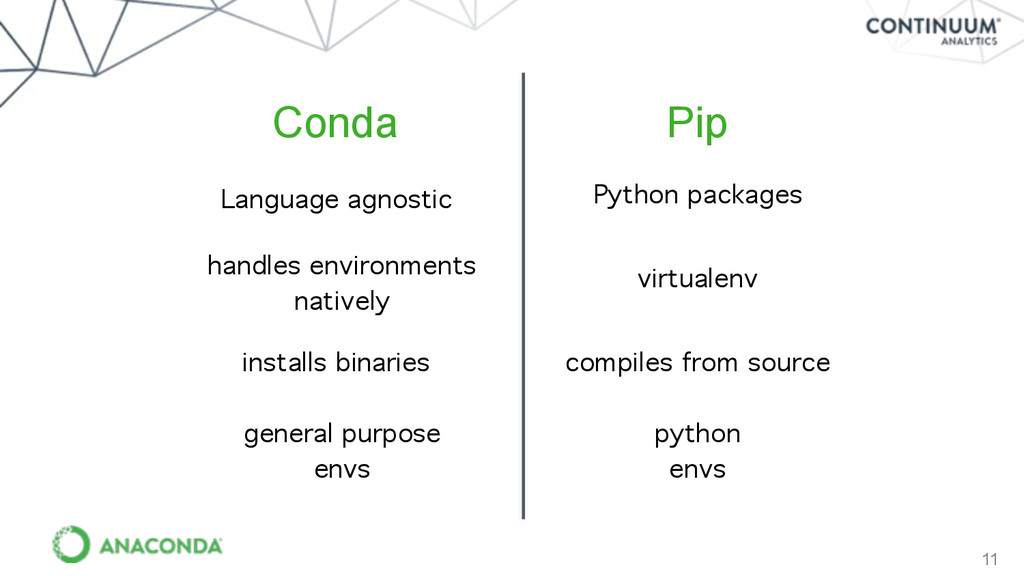 11 Language agnostic Python packages handles en...