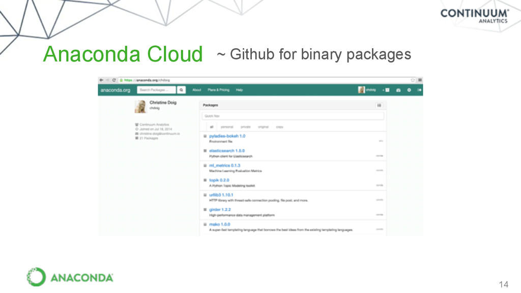 14 Anaconda Cloud ~ Github for binary packages