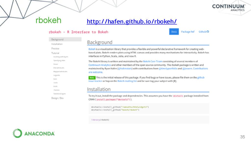 35 http://hafen.github.io/rbokeh/ rbokeh