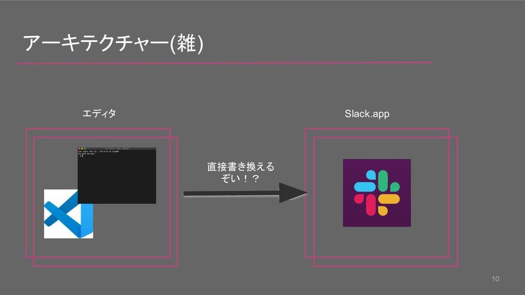 10 アーキテクチャー(雑) エディタ Slack.app 直接書き換える ぞい!?