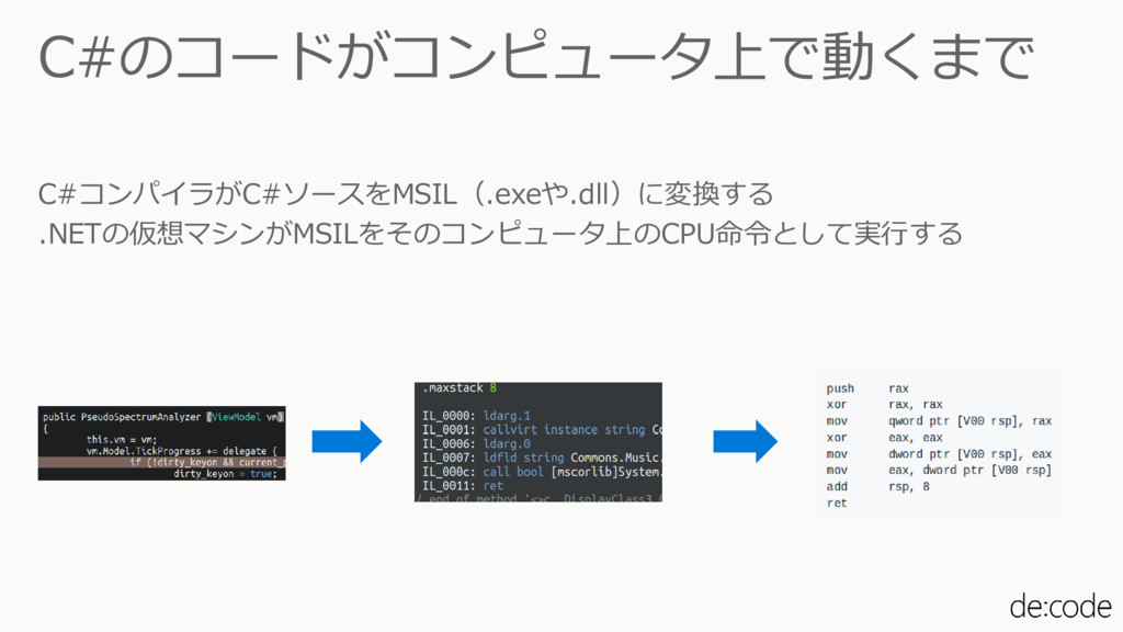 C#のコードがコンピュータ上で動くまで C#コンパイラがC#ソースをMSIL(.exeや.dl...