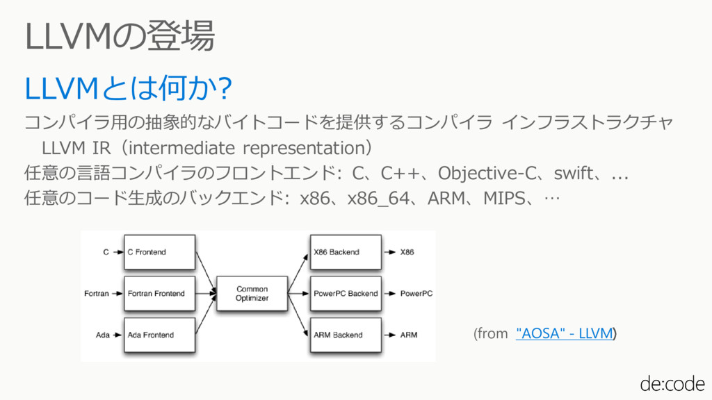 LLVMの登場 LLVMとは何か? コンパイラ用の抽象的なバイトコードを提供するコンパイラ イ...