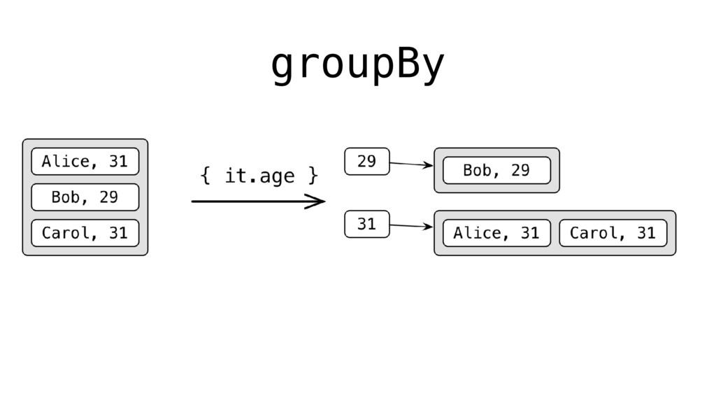groupBy