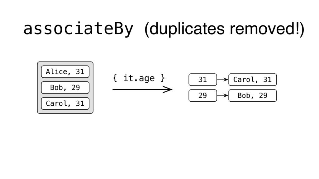 associateBy (duplicates removed!)