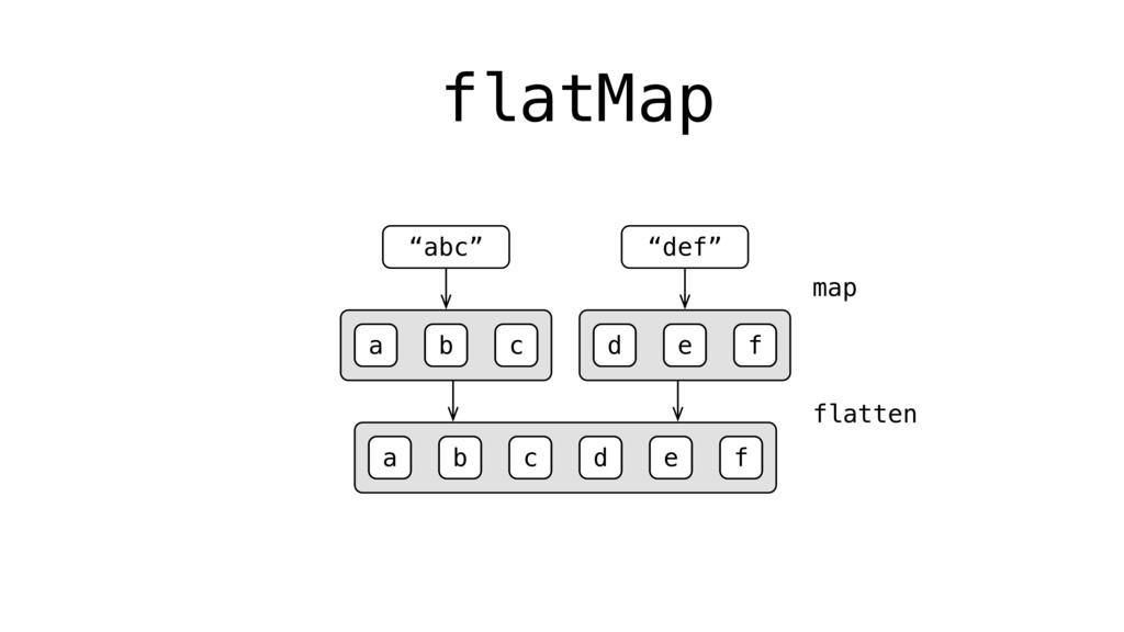 "flatMap a ""abc"" b c d ""def"" e f a b c d e f map..."