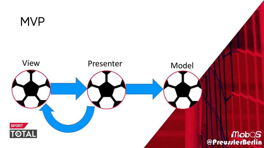 @PreusslerBerlin MVP View Presenter Model