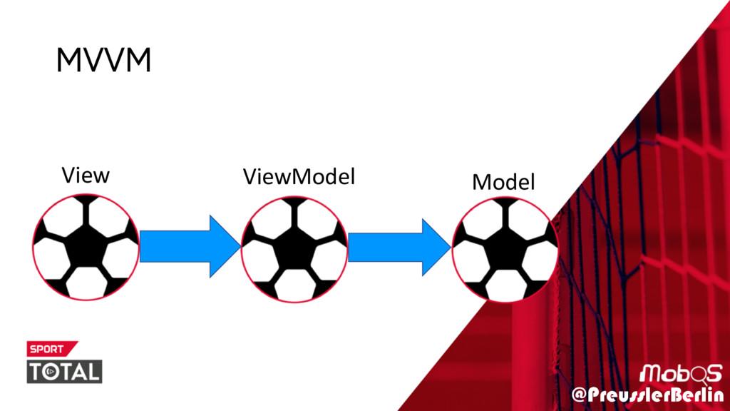 @PreusslerBerlin MVVM View ViewModel Model