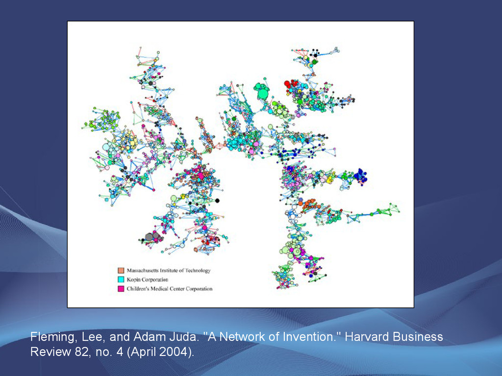 "Fleming, Lee, and Adam Juda. ""A Network of Inve..."