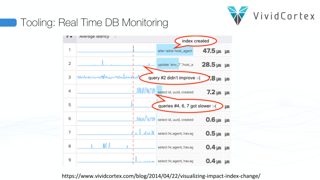 Tooling: Real Time DB Monitoring https://www.vi...