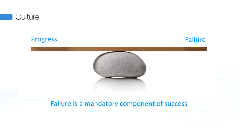 Culture 37 Failure is a mandatory component of ...