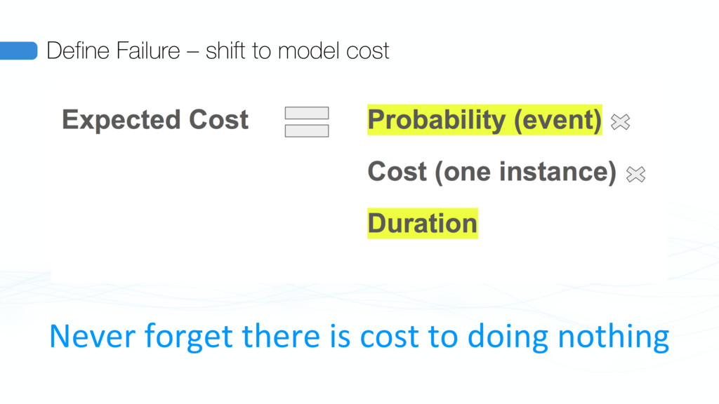 Define Failure – shift to model cost Never forg...