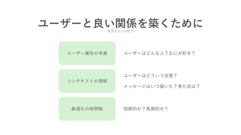 Ϣʔβʔͱྑ͍ؔΛஙͨ͘Ίʹ 重要な3つの視点 ユーザー属性の考慮 コンテキストの理解 最適...