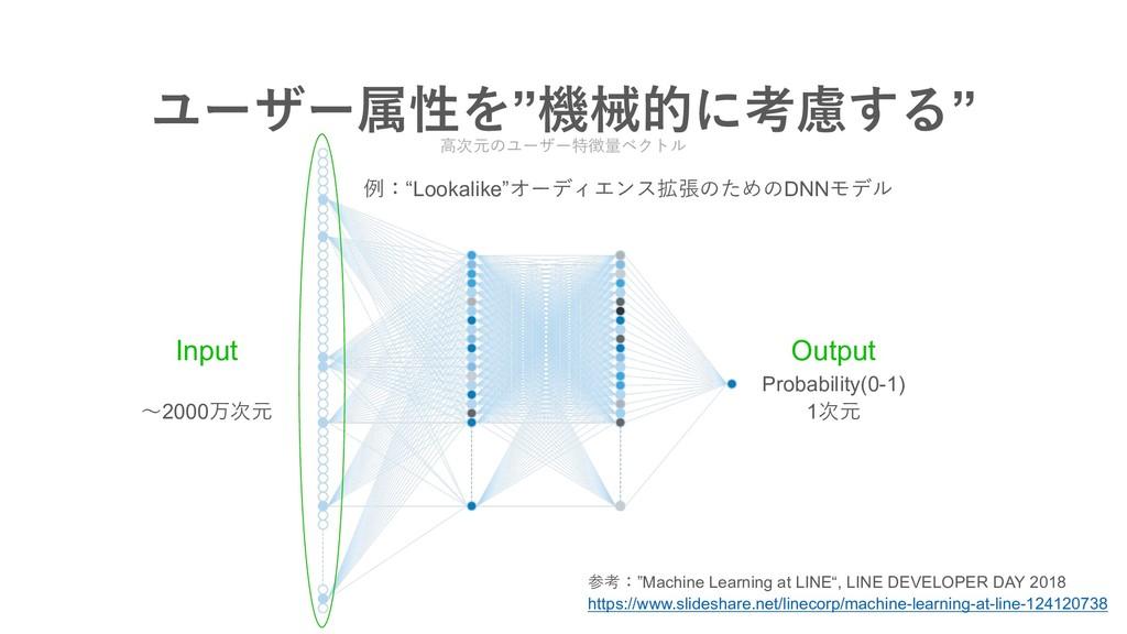 "ϢʔβʔଐੑΛ""ػցతʹߟྀ͢Δ"" Input 〜2000万次元 Output Probabi..."