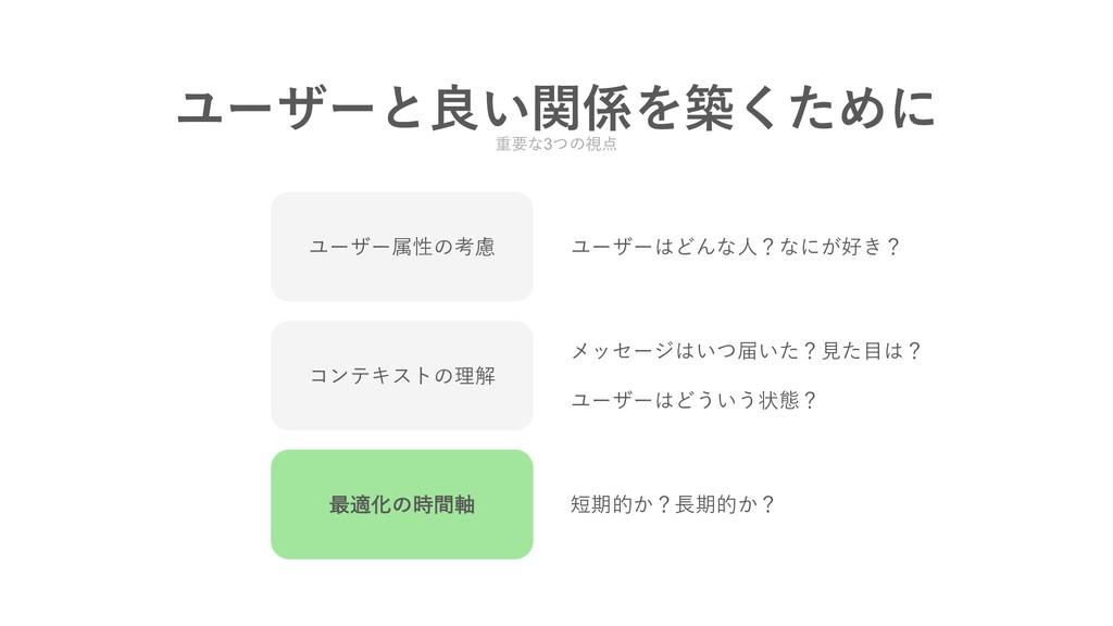 Ϣʔβʔͱྑ͍ؔΛஙͨ͘Ίʹ 重要な3つの視点 ユーザー属性の考慮 コンテキストの理解 ࠷ద...