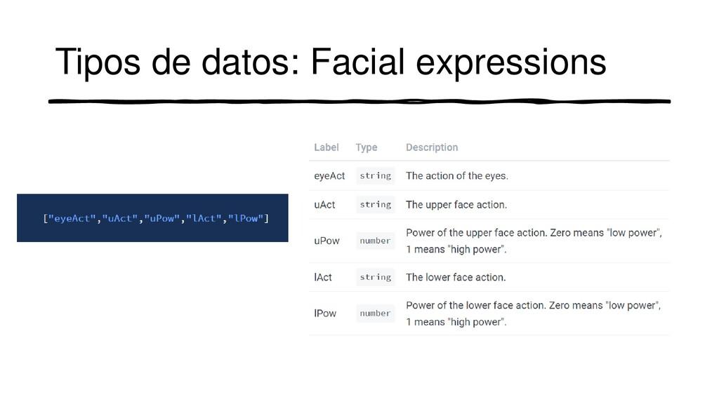 Tipos de datos: Facial expressions