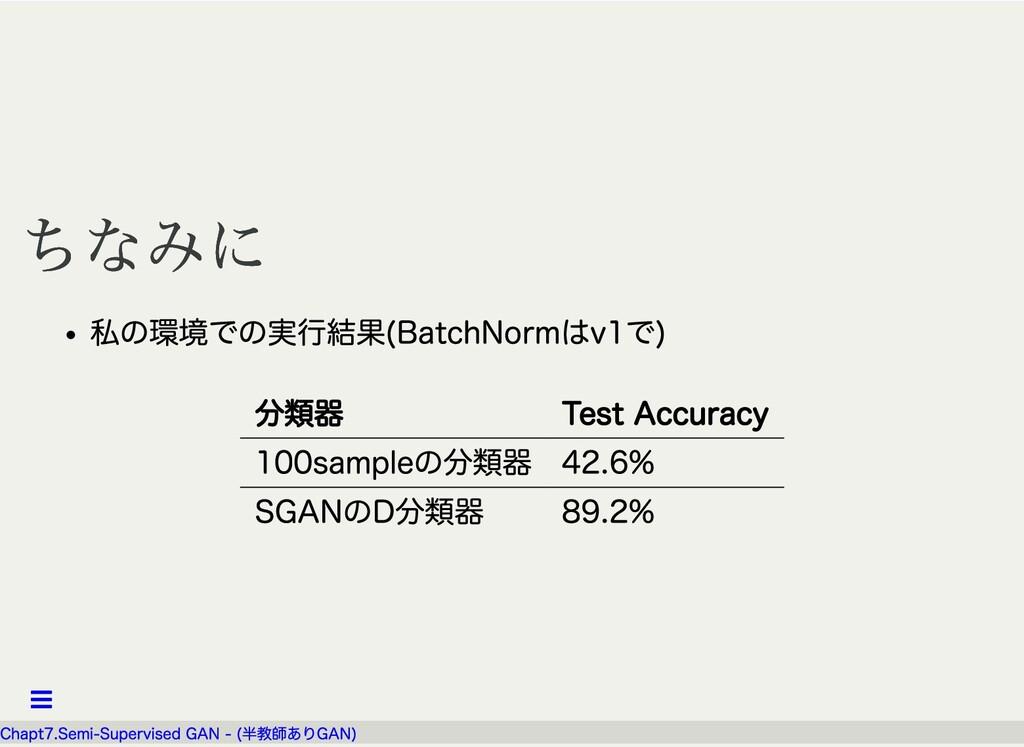 ちなみに ちなみに 私の環境での実⾏結果(BatchNormはv1で) 分類器 Test Ac...