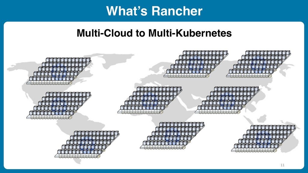 Multi-Cloud to Multi-Kubernetes What's Rancher ...