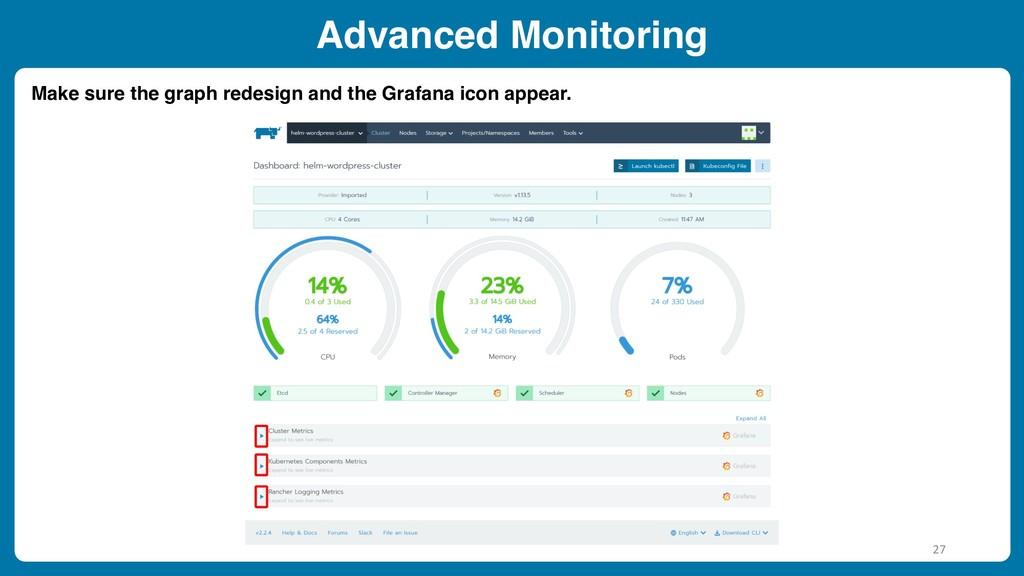 Advanced Monitoring Make sure the graph redesig...