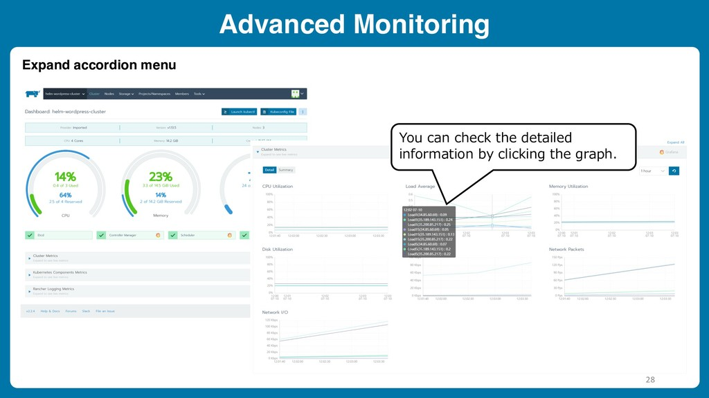 Advanced Monitoring You can check the detailed ...