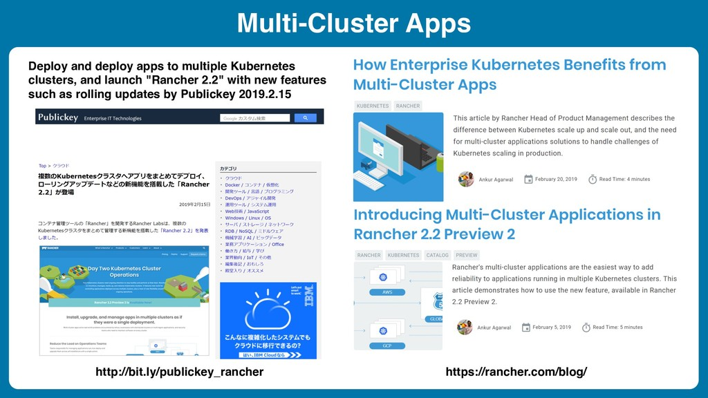 Multi-Cluster Apps Deploy and deploy apps to mu...