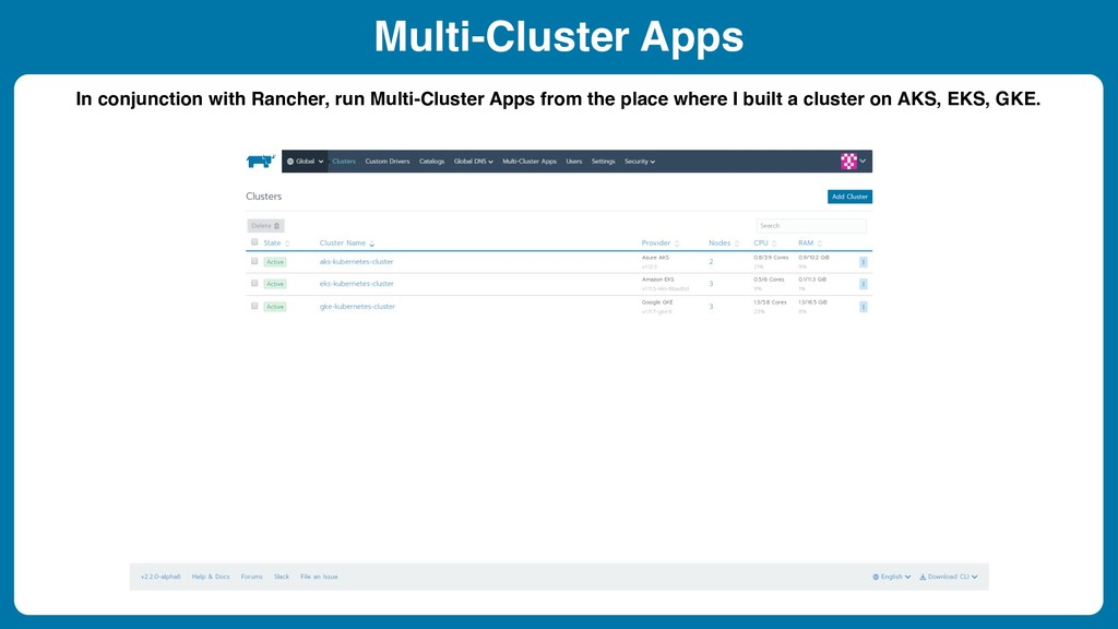 Multi-Cluster Apps In conjunction with Rancher,...