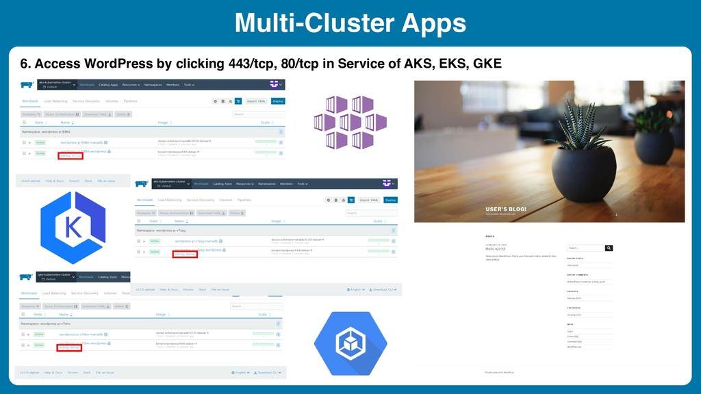 Multi-Cluster Apps 6. Access WordPress by click...