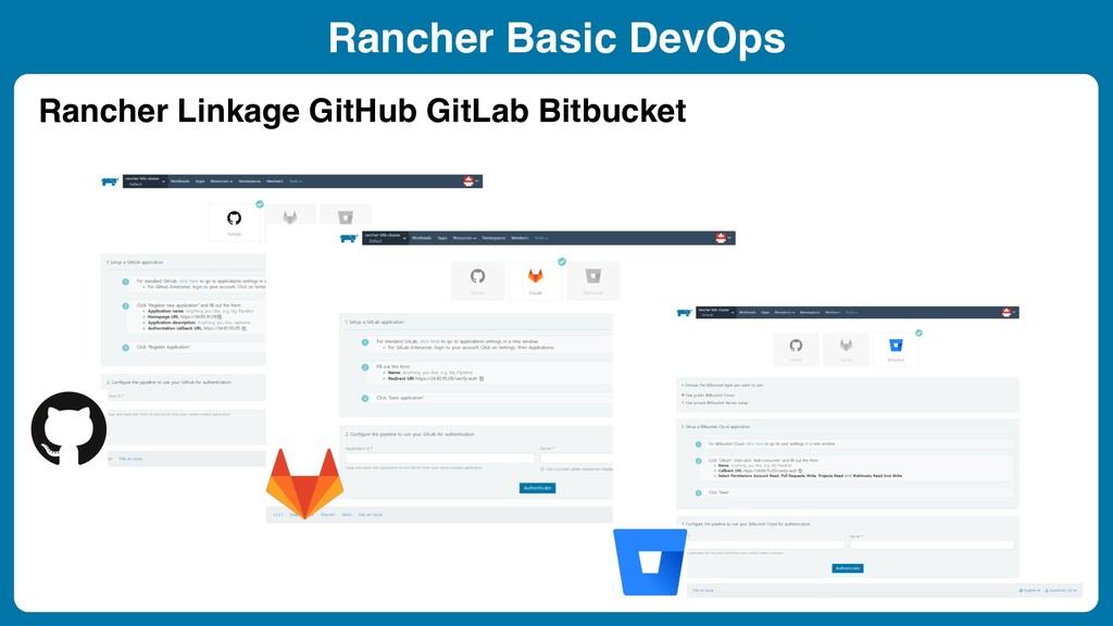 Rancher Basic DevOps Rancher Linkage GitHub Git...